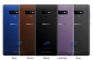 Samsung Galaxy Note 9 uscita, presentazione e caratteristiche.