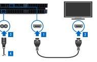 Come collegare PlayStation 4 al televisore