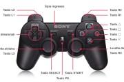 Come modificare i pulsanti di disposizione su PlayStation 4