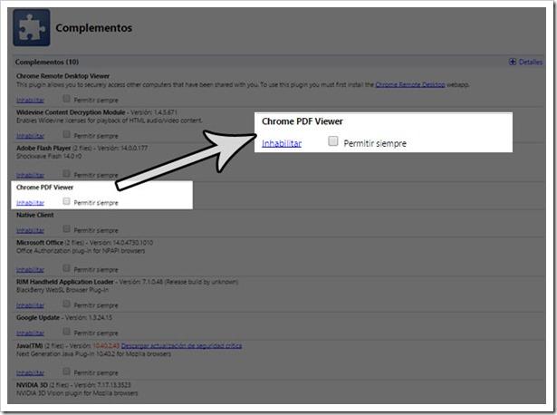 Plugins de Google Chrome