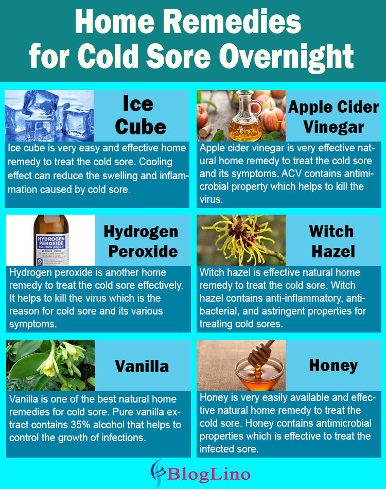 home-remedies-for-cold-sore