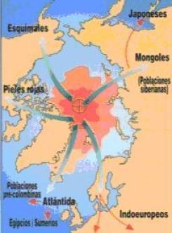 hiperborea hyperborea migracion habitantes