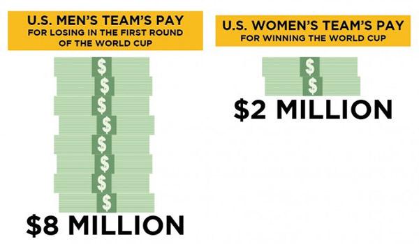 Pay_Gap_FIFA