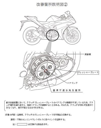 Yamaha Recall R25, MT-250, R3, MT-320 di Jepang