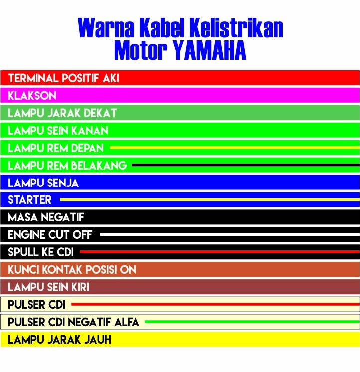 Warna Kabel Kelistrikan Motor Yamaha