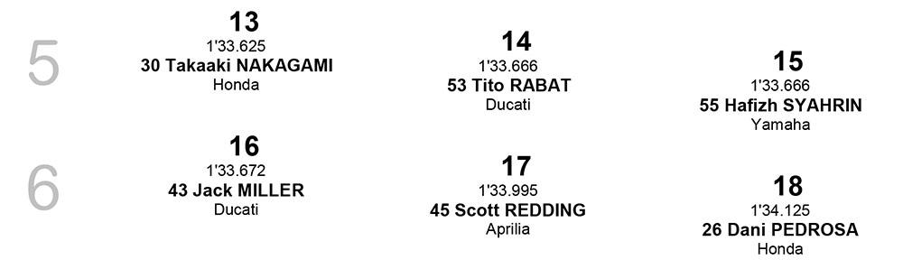 Posisi Start MotoGP Belanda 2018 Row 5-6