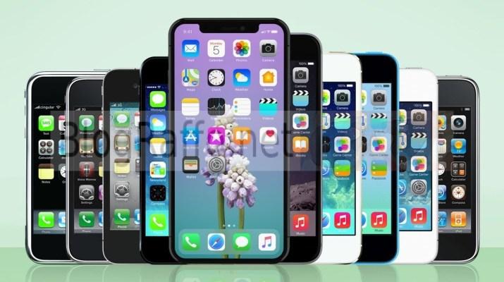 Tutti gli Iphones
