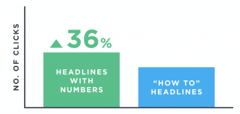 Headlines-With-Numbers