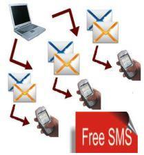 Thumb Hindi,MMS,SMS,Bulk-sms