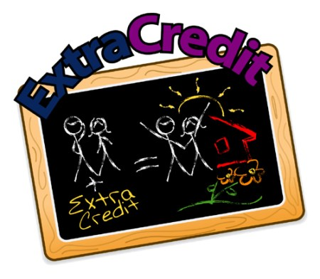 Credit-Points