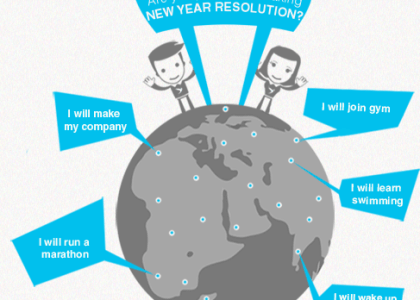 New Year ResolutionTweet
