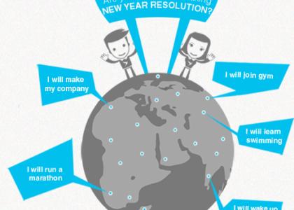 New Year ResolutionTweet