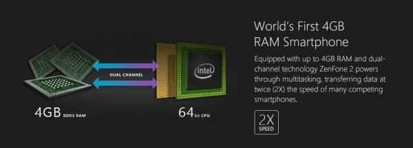 Zenphone 2 RAM Processor