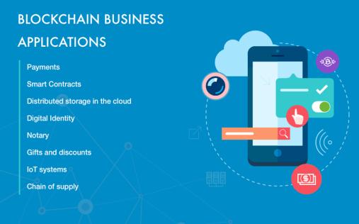 blockchain-application-example