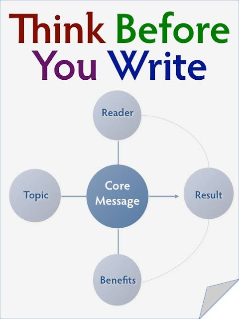 Before writing blog articles