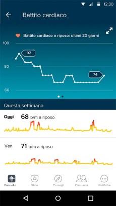 Fitbit Monitoraggio Battito Cardiaco