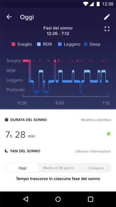 Fitbit Monitoraggio del Sonno