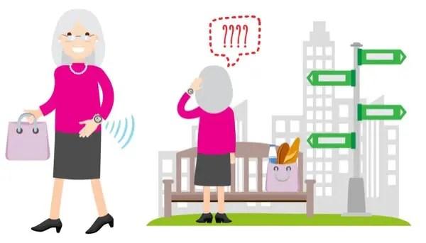 Persona Anziana si Smarrisce con SmartWatcher ESSENCE