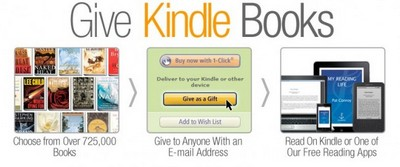 Amazon Kindle Holiday Gift