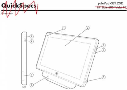 PalmPad chart