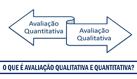 O Que é Avaliação Qualitativa e Quantitativa?