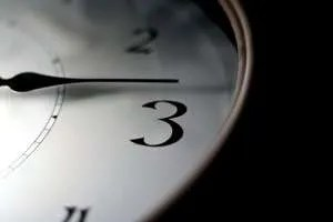 Effective Time Management For Bloggers