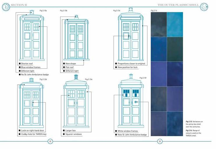 TARDIS Manual - (c) BBC DW Books