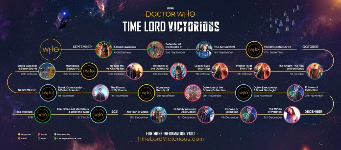 All of the details of Time Lord Victorious so far! (c) BBC Studios Doctor Who Eighth Doctor Ninth Doctor Tenth Doctor
