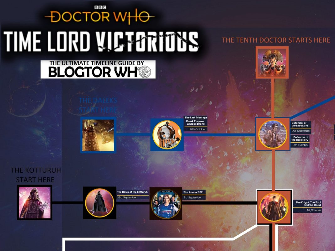 A fraction of the map showing the interconnected paths of Time Lord Victorious (c) Blogtor Who Doctor Who Eighth Doctor Ninth Doctor Tenth Doctor Daleks