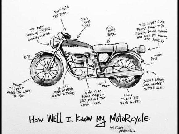 Connaitre sa moto