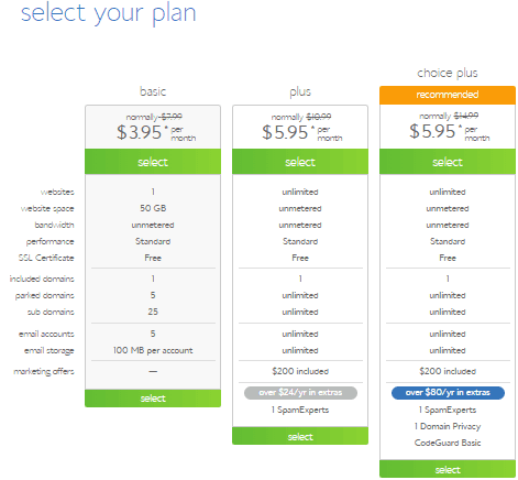 Select Bluehost plans
