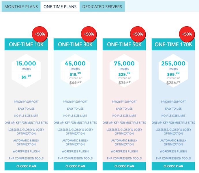 ShortPixel discount