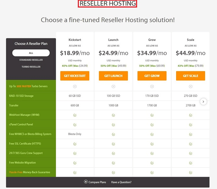Reseller Hosting prices in A2hosting