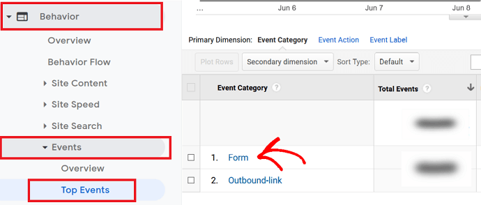 Step 1 Navigate to top events in Google Analytics