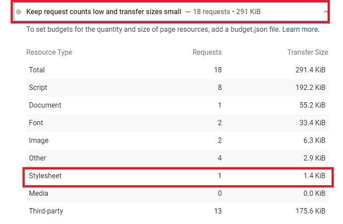 keep the CSS requests and transfer sizes as low as possible