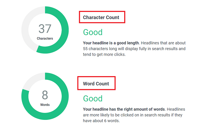 MonsterInsights headline analyzer analyzes the character count and word count