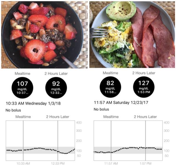 Glucoseverlauf unter Fotos vom Essen