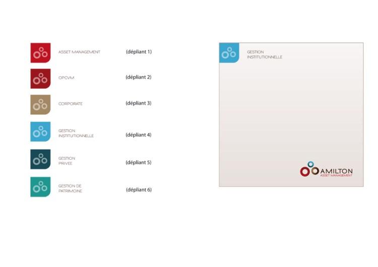 Pictogrammes – Amilton Asset Management