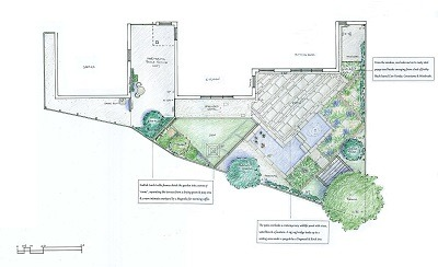 garden_design_drawing
