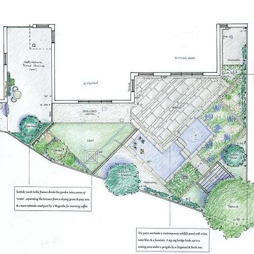garden_design