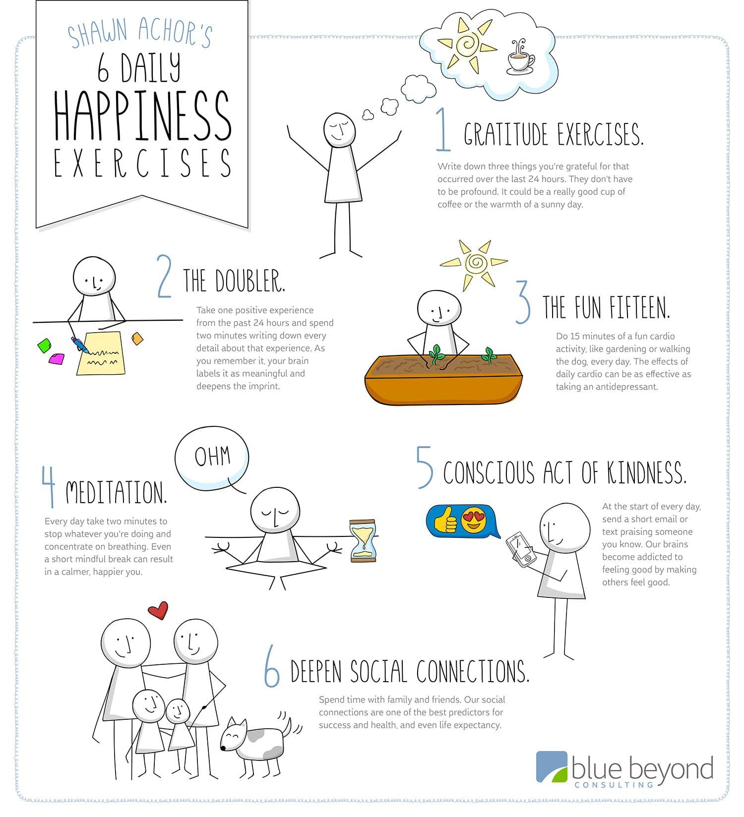 Shawn Achor S Happiness Advantage Begin By Being Grateful