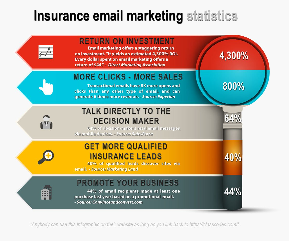 Insurance Video Template Marketing Video Event Annual 8