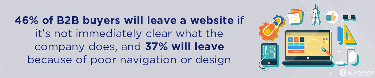 the best b2b marketing strategy includes a good website design