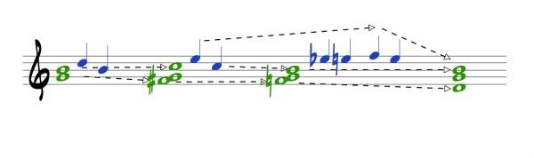 Linear 2