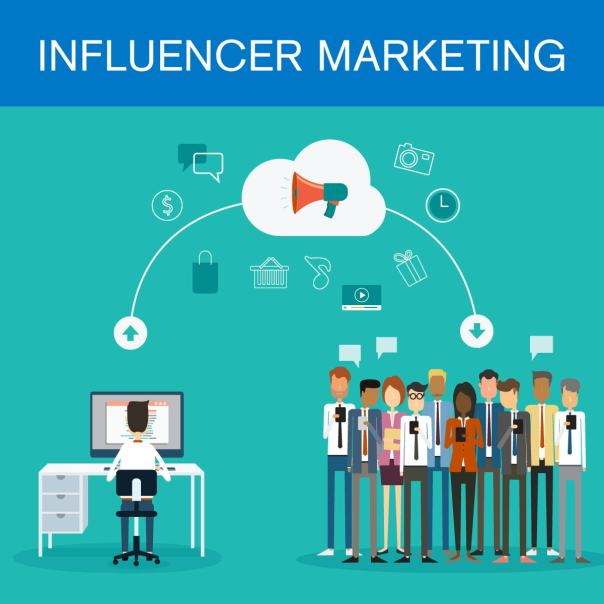 Influencer Marketing: Using Social Influencers to Sell Your Brand - Blue Door Consulting ...