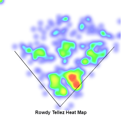 Rowdy Tellez 2016 Heat Map