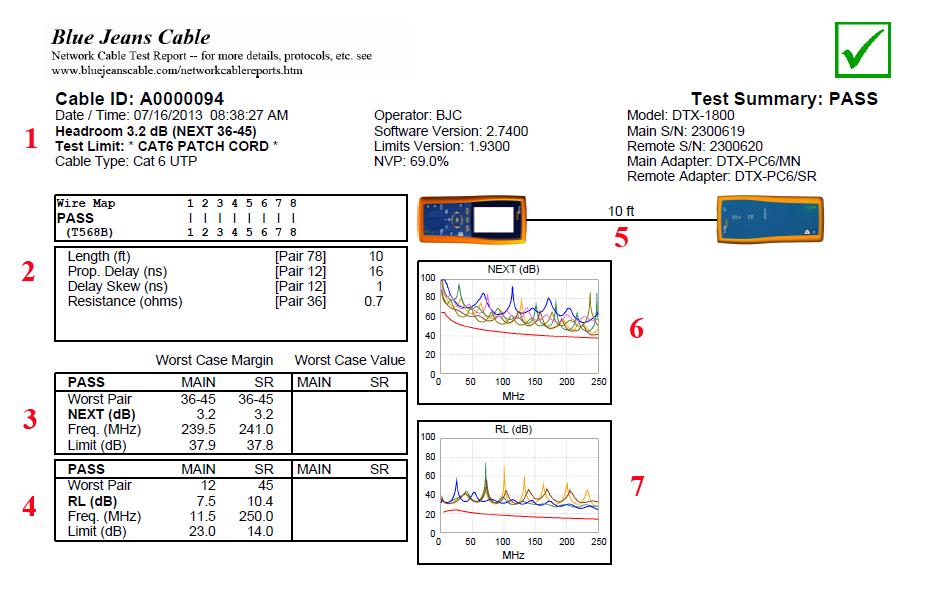 Network Lan Tester Length
