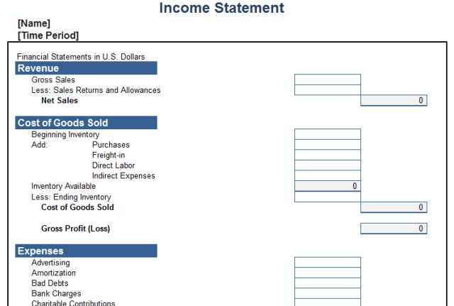 Personal Income Statement Template – Basic Profit and Loss Statement Template