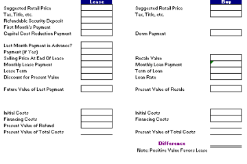 Buy vs Lease Analysis Template