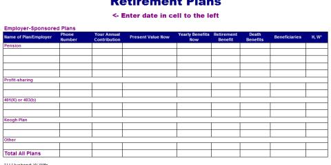 Worksheet Retirement Checklist Template plan templates free layout format retirement template